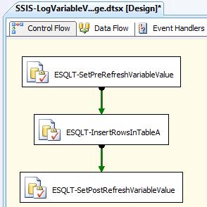 LogSSISVariableValue1-Package